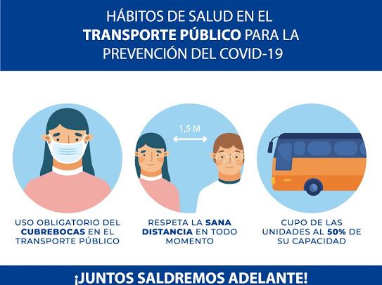 Sigue estos hábitos vs el Covid en el Transporte Público