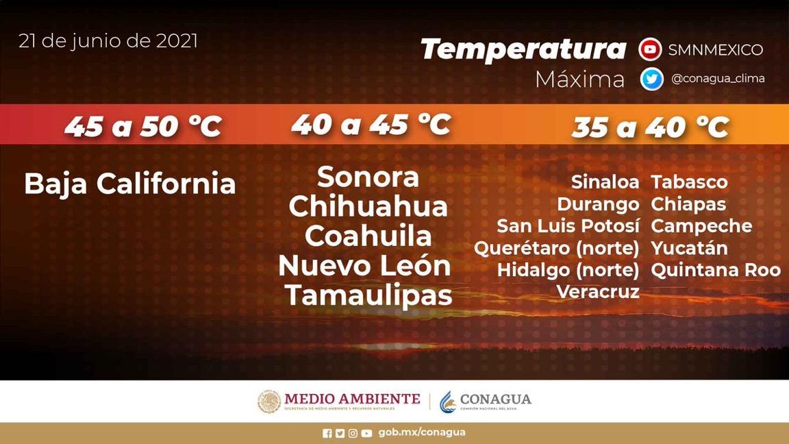 Sentirá hoy NL hasta 50º C