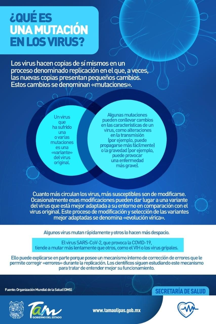 Detecta Tamaulipas 5 casos de Covid-19 Delta
