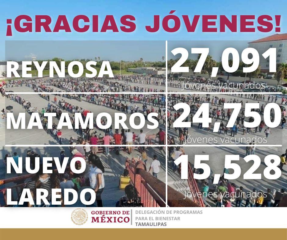 Es vacunación récord en Tamaulipas